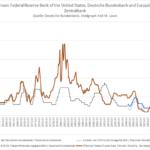 Niedrige Leitzinsen: Auswirkungen auf die Zinskonditionen bei...