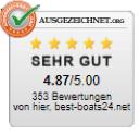 BEST-Credit24 bei Ausgezeichnet.org